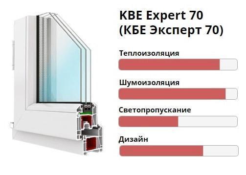 KBE Expert Recycling 70-5